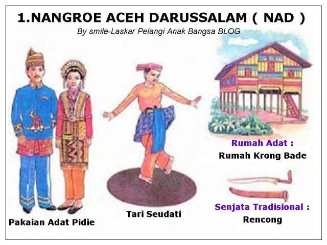 Catatan Provinsi (34) di Indonesia | Budaya Nusantara